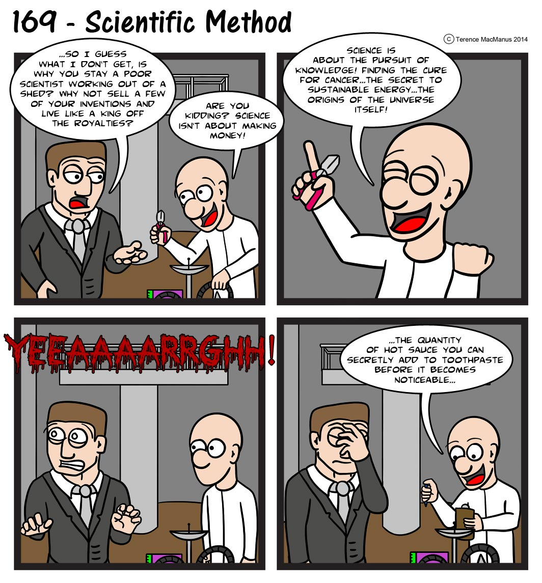 169 – Scientific Method